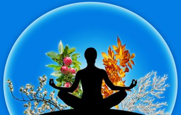 Understanding of the Vital Source of Life: Agni (Digestive Fire)