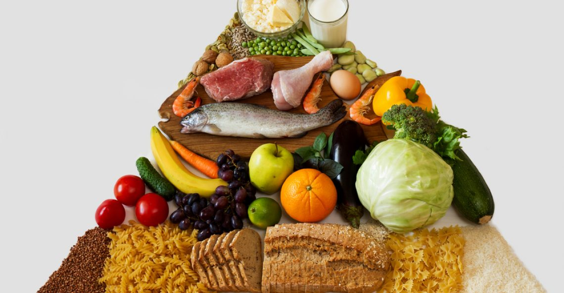 Food Incompatibility in Ayurveda